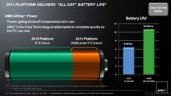 AMD_Fusion_Strategy_Slide_14