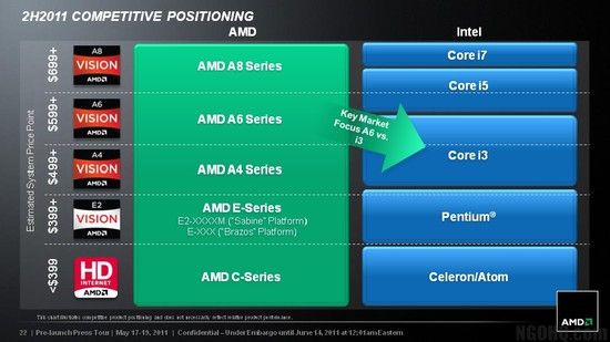 AMD_Fusion_Strategy_Slide_2