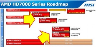 L_AMD-HD7000_Series_Roadmap