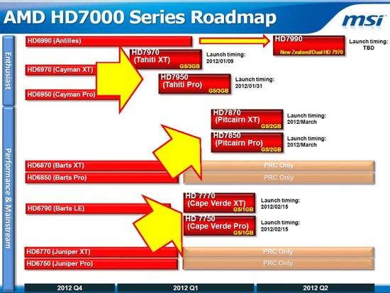 L_AMD-HD7000_Series_Roadmap