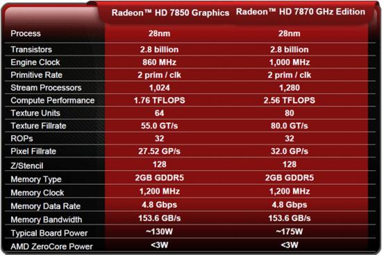Radeon_HD_7800