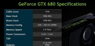 GTX_680_specifications