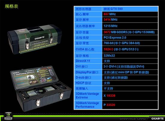 gigabyte5903