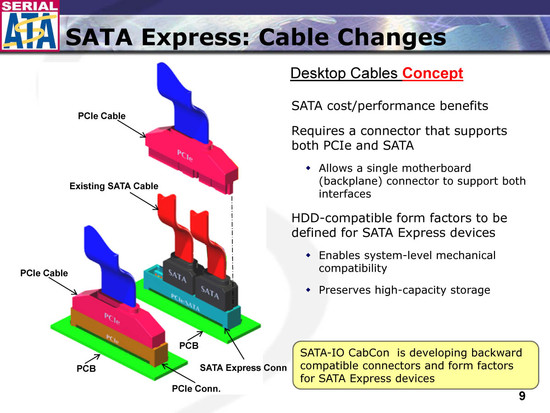 sataexpress2