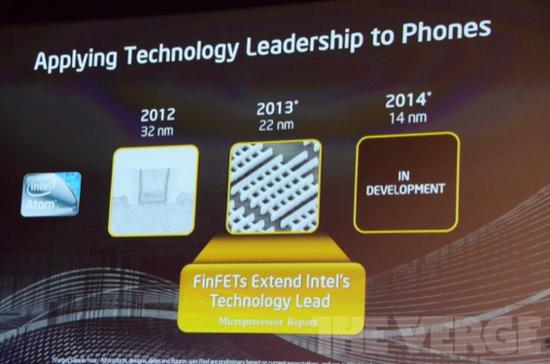 Intel_Roadmap_Smartphones2