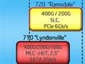 lintel7002