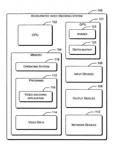 microsoft_gpu_patent-389x500