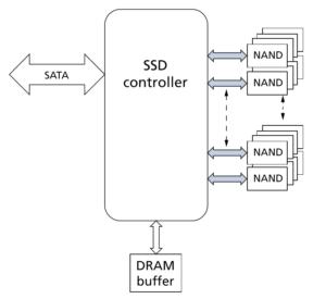 mx300_controller_diagram