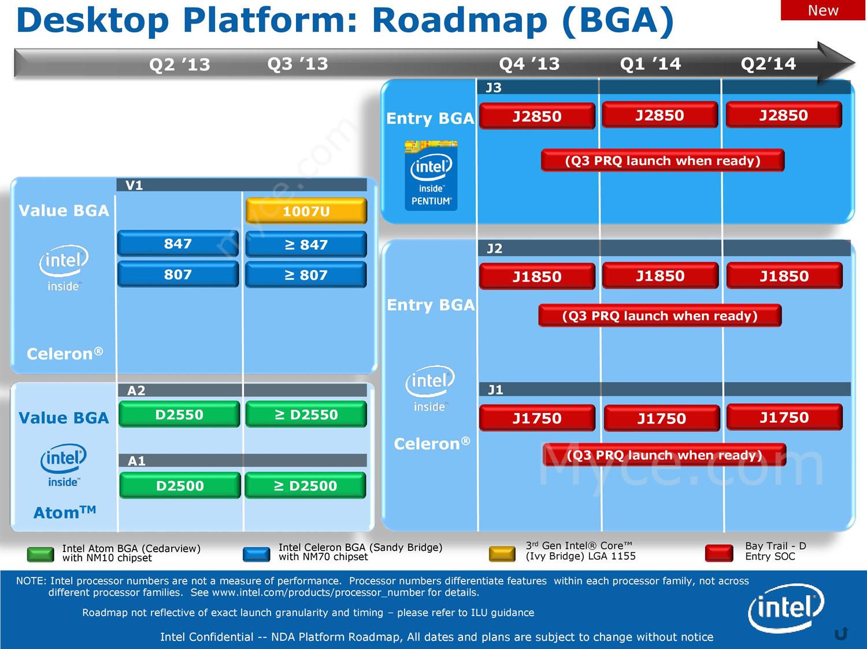 roadmap-baytrail
