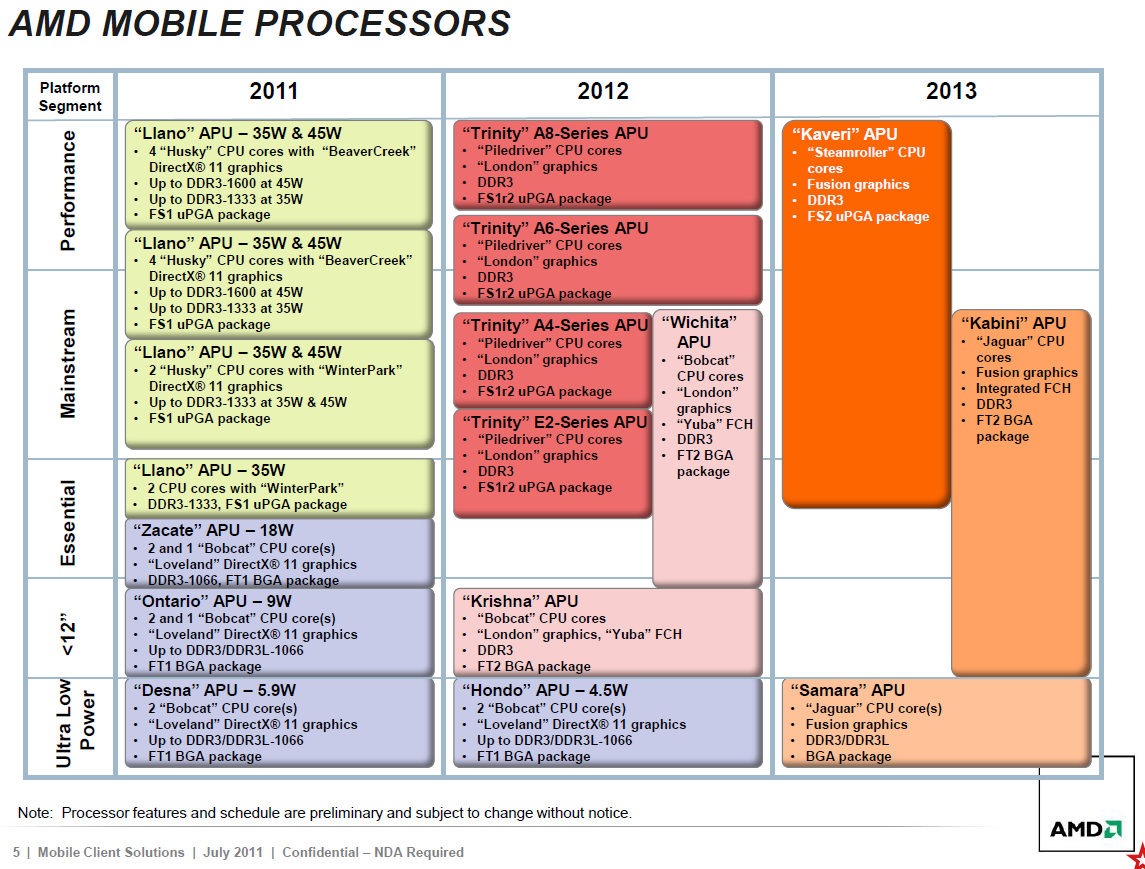 roadmap_mobile_1f79u