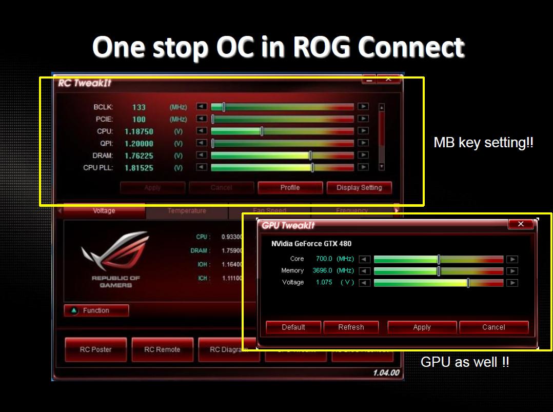 rogconnect