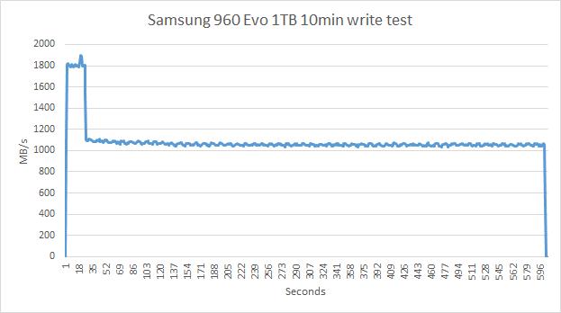 samsung_960_evo_thermal_test