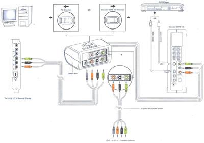 https://www.nordichardware.se/wp-content/uploads/skrivelser_img/377/DDTS-100-diagram_thumb.jpg