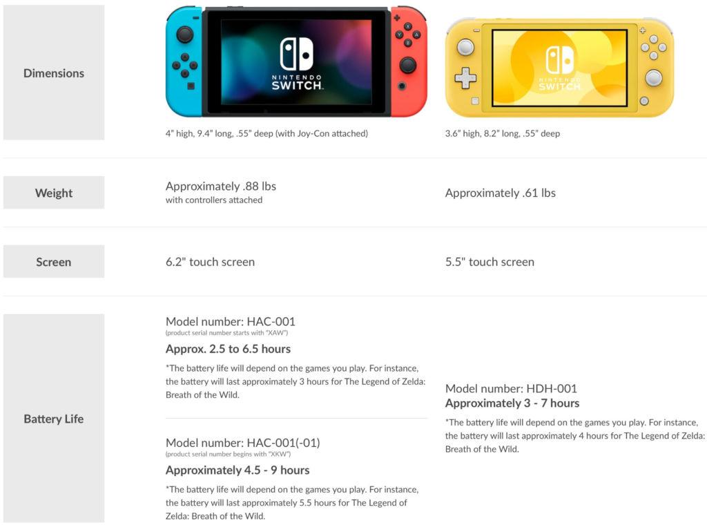 Ny Nintendo Switch