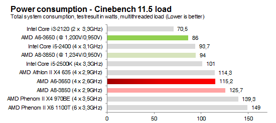 undervolt.cinebench