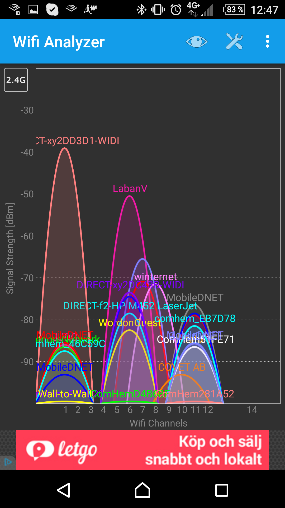 wifi analyzer 3